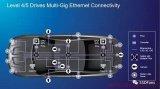Marvell收購 Aquantia,為自動駕駛網絡芯片提前布局