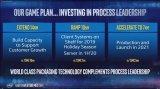 Intel 7nm工艺将对标台积电5nm,计划是2021年就投产并发布相关产品