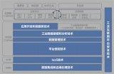 工业互联网平台核心技术之安全技术