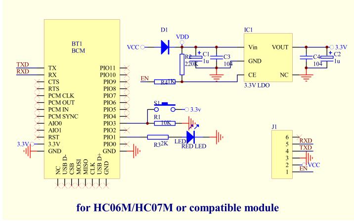 HC05主从机一体蓝牙模块资料合集免费下载