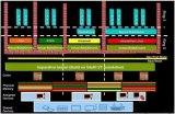 虚拟化技术是一种调配计算资源的方法