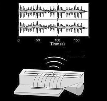 美首次將激光器用作射頻發射器和接收器 為光子器件鋪平了道路