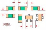 不可忽视的PCB板layout中12个细节