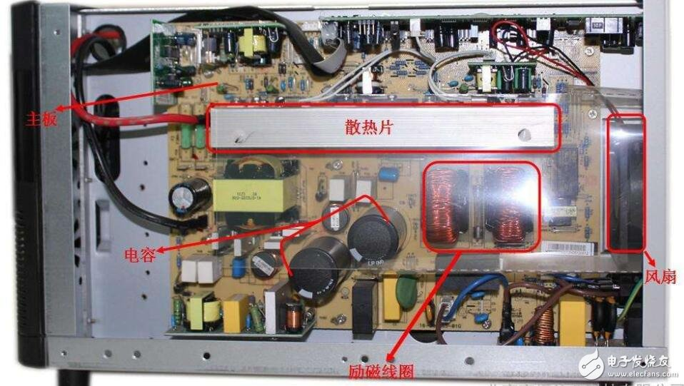 UPS电源和直流电源的管理维护