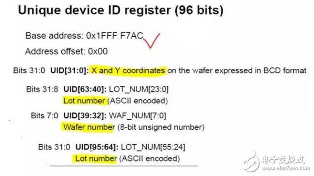 詳解ST MCU的unique ID