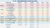 2019年一季度,中国照明电器全行业出口额约为90亿美元