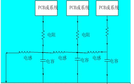 电子工程师应该具有那些电路设计常识详》细资料