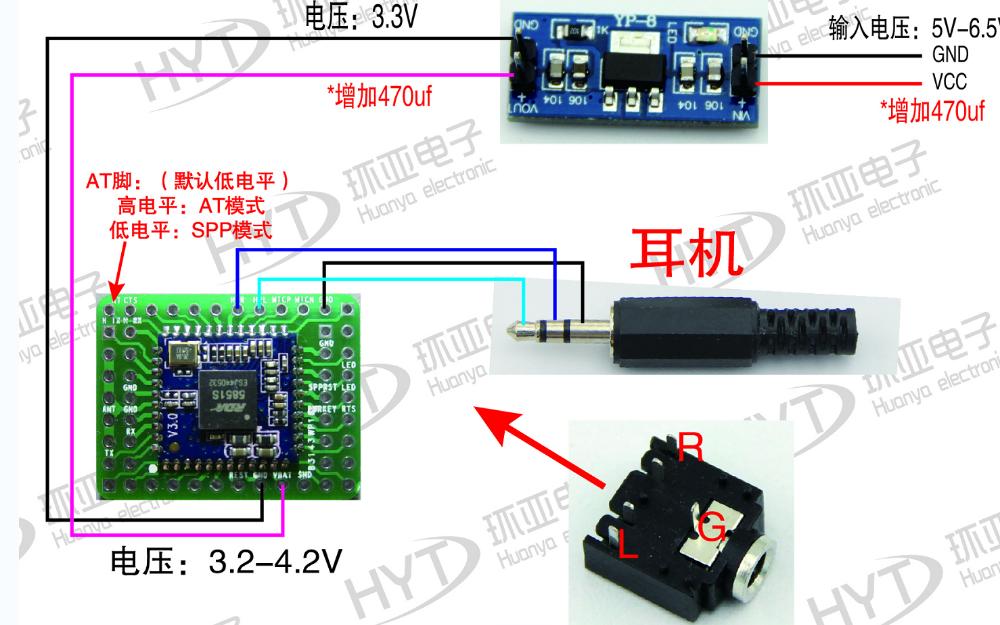 蓝牙模块RDA5851S简易连线图资料免费下载