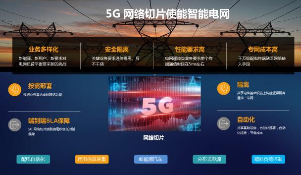 中国电信5G网络切片使能泛在电力物联网