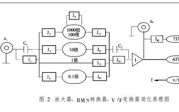 一种高性能交流弱信号测量仪的工作原理性能及应用的详细资料说明