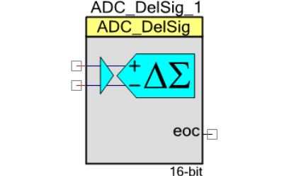 Delta Sigma模数转换器的数据手册免费下载