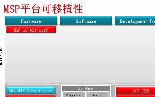MSP430和MSP432产品的代码移植解决方案(1)