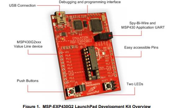 MSP-EXP430G2快速啟動板的開發工具包用戶手冊免費下載