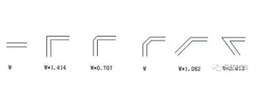 PCB设计中直角走线的布线方法