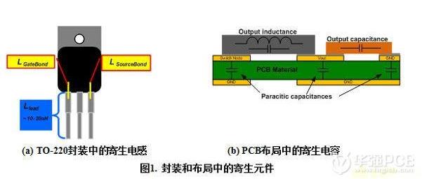 PCB设计中如何提高超级结MOSFET的性能