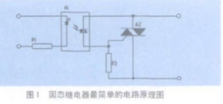 影响固态继电器电磁兼容EMC的主要因素分析