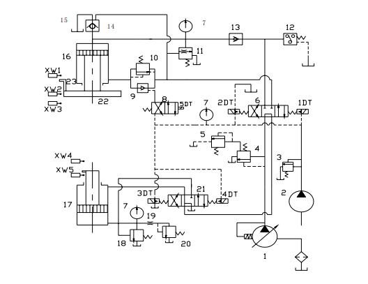 如何使用PLC进行四柱万能液压机控制系统的设计