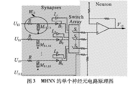 如何使用阈值自适应忆阻器Hopfield神经网络进行关联规则挖掘算法