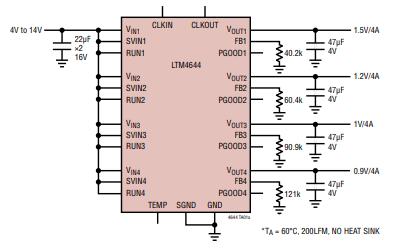 LTM4644和LTM4644-1電源管理芯片的數據手冊免費下載