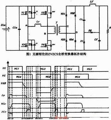 無源鉗位ZVZCS變換器的關鍵參數的設計方法與仿真驗證