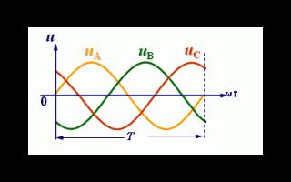 交流电变成直流电的两种方式解析