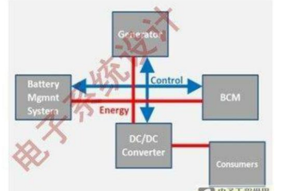 BMS電池管理系統的原理詳細資料說明