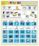 各种Wireless差异及产品方案介绍与应用
