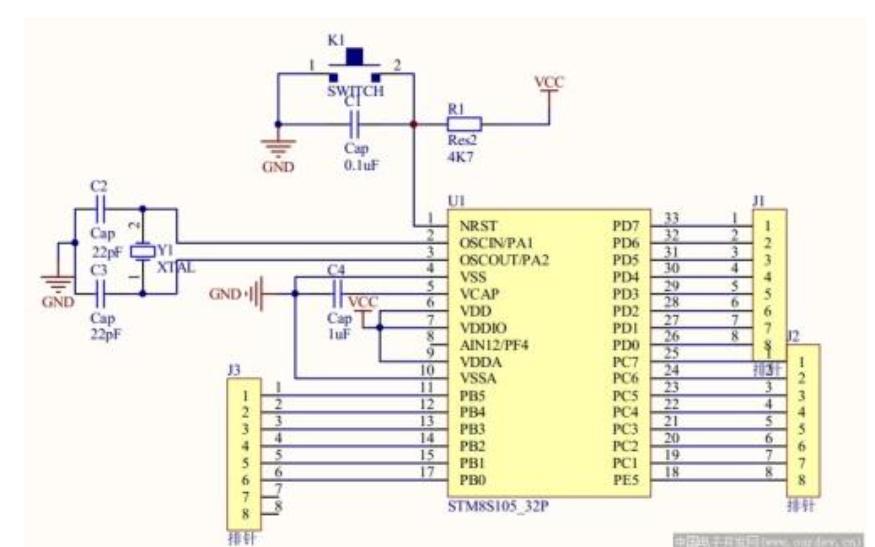 STM8 C语言精品编程100例PDF电子书免费下载