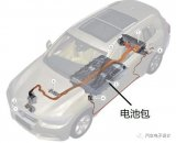 BMW电池系统的拆解过程及正式的拆解步骤