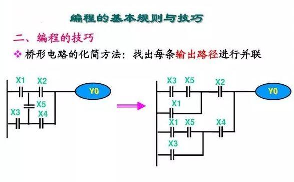 简单实用的PLC编程技巧