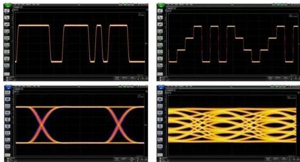 如何使用线缆配件来取代PCB走线