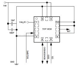 LIS33DE三轴加速度计的特点性能分析