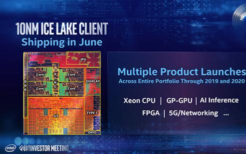英特尔将从6月开始批量生产10nm CPU 预计2021年7nm产品上市