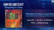 英特尔将从6月开头批量生产10nm CPU 估量2021年7nm产品上市