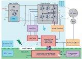 在惡劣的電機驅動環境中使用魯棒的數字隔離器