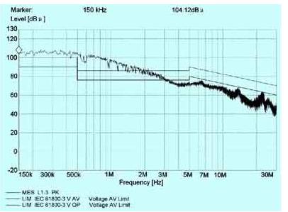 注塑机防止电磁干扰的解决方案