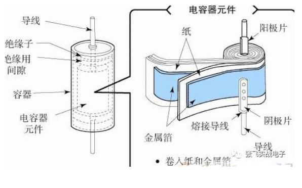 铝电解电容不能承受反向电压,你知道为什么?