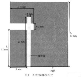 適應用于到移動終端設備中的小型寬帶開口縫隙天線的設計