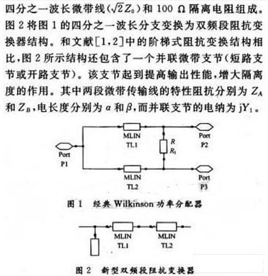 針對工作在1GHz和2.6GHz的雙頻段功分器進行研究分析