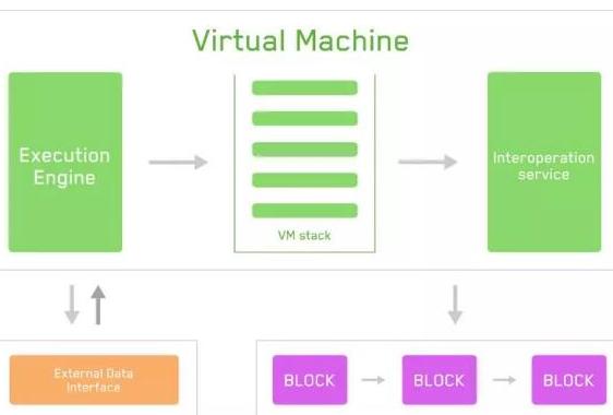 什么是波场虚拟机TVM