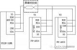 RS-485通信实现三菱PLC对三菱变频器的控制...