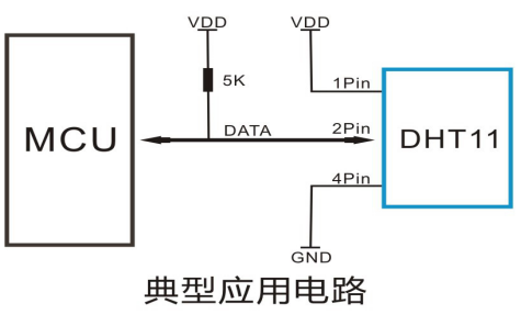 DHT11数字温湿度传感器的数据手册免费下载
