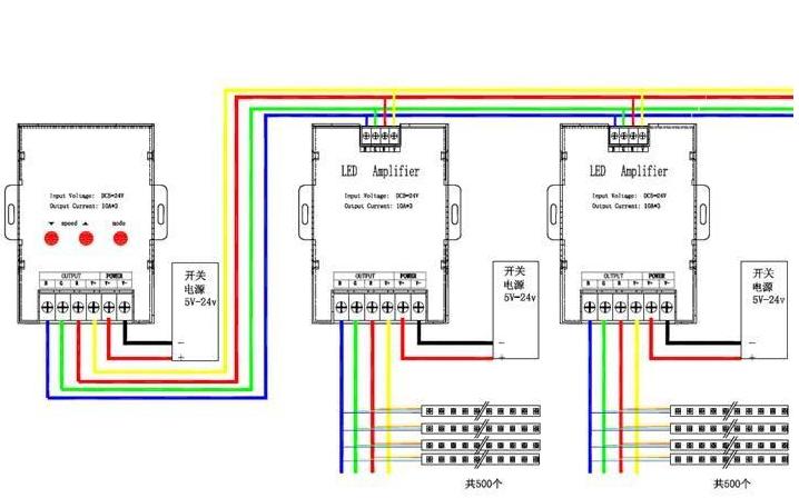 如何使用LED灯和按键来模拟工业自动化设备的运动控制资料说明