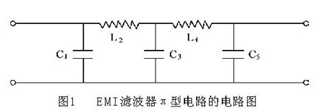 超宽带EMI滤波器在频率高端的处理方法解析