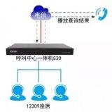 智科通信呼叫中心一体机为厦门某检察院提供12309热线服务