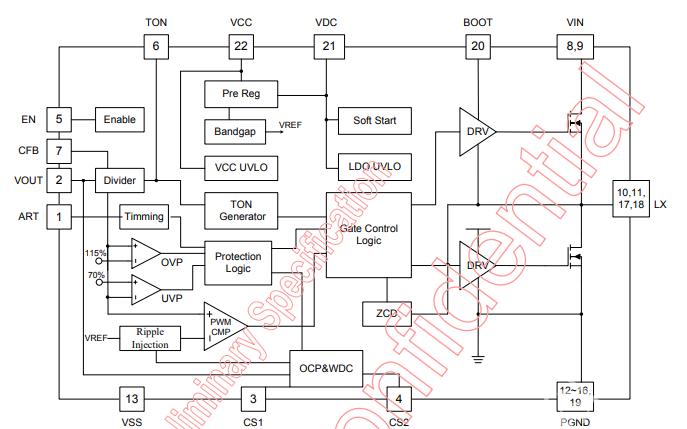 GS92D2同步降压转换器芯片的数据手册免费下载
