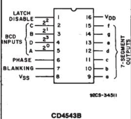 CD4543译码芯片的优势特点及应用