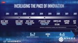 Intel披露至强产品线更新周期将求金牌缩短到未来的4-5个季度 并表示CooperLake及IceLake都∞已经出样