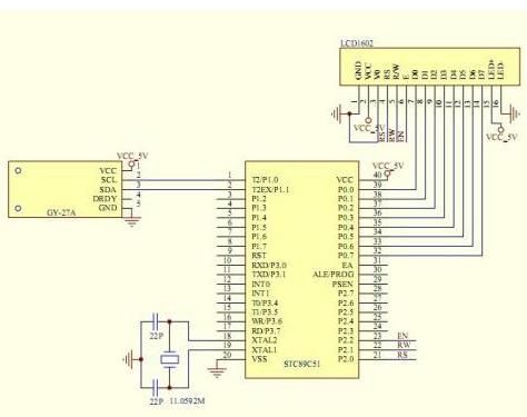51單片機IO口模擬串口的實現