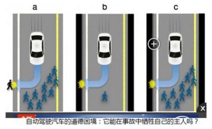 在自动驾驶汽车艰难发展的过程中 事故伦理算法问�题急需解决